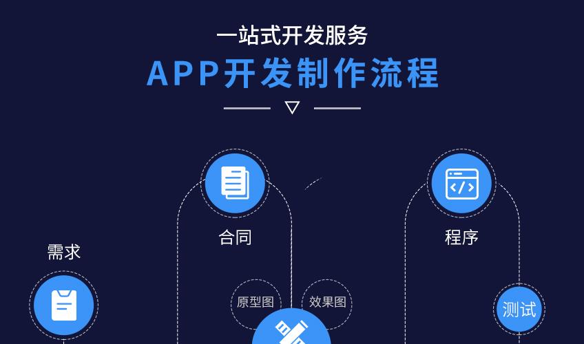 APP外包app开发软件开发IOS定制开发设计社交手机界面