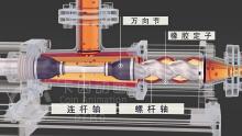 【上海中成泵业】螺杆泵原理介绍