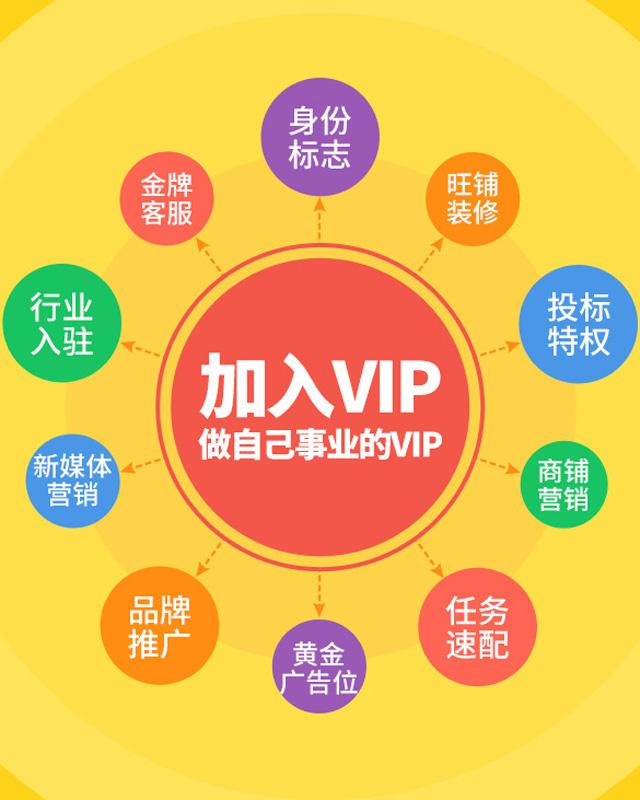 专业服务商入驻一品威客网 开启线上创收创业之旅