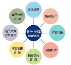 RFID智能档案管理平台