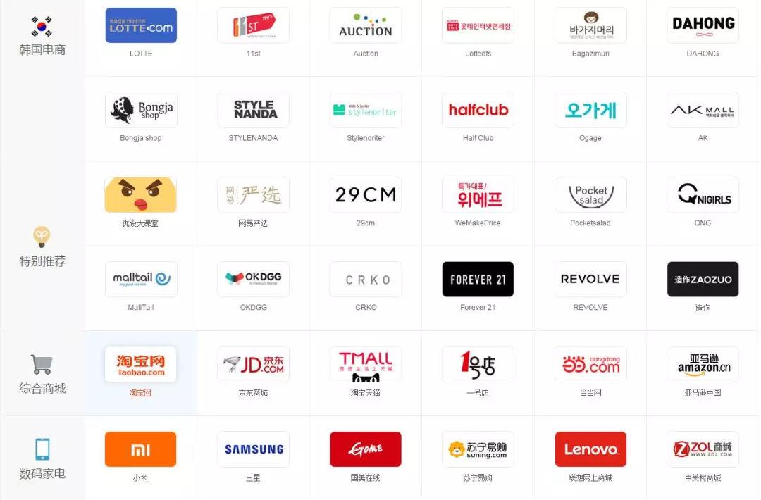 2019盘点15个优秀的电商设计素材网站