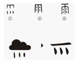 汉字字体设计