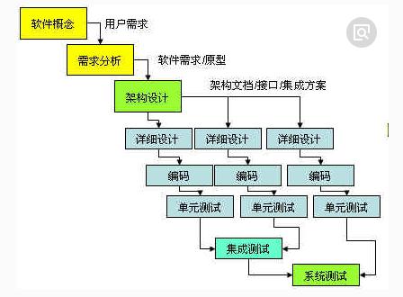 设备生产管理erp系统
