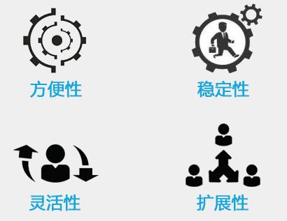 项目全周期互联网多用户管理软件