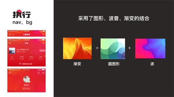 品牌视觉设计4个关键要素