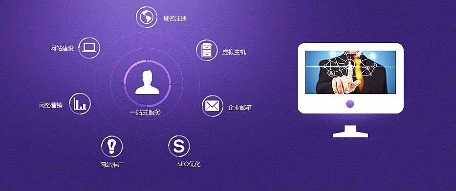 4大贴近业务和用户的ui交互设计技巧