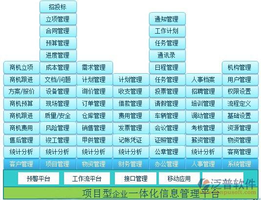 总包园林工程项目管理软件系统