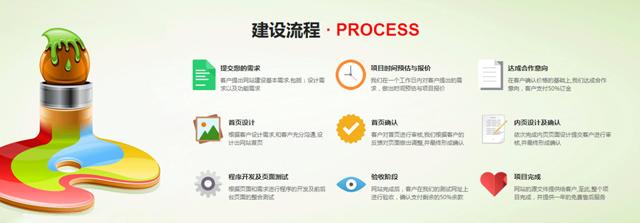 多客管家:為社區團購提供個性化一站式的技術服務