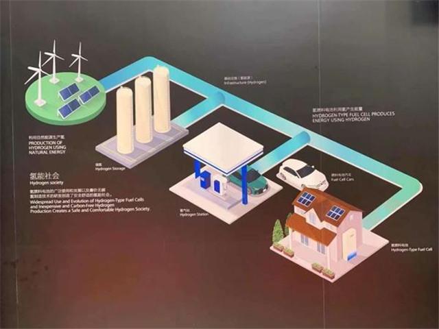微彩站二维码_氢能社会、折叠手机、AI设计……细数进博会上的新科技