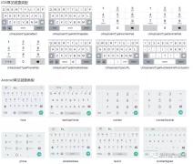 软键盘/虚拟键盘控件——软件架构