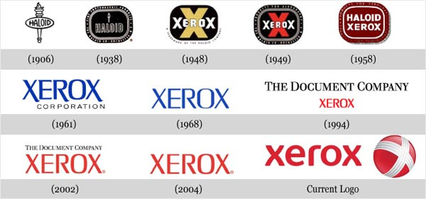 名企品牌标志的演变历程