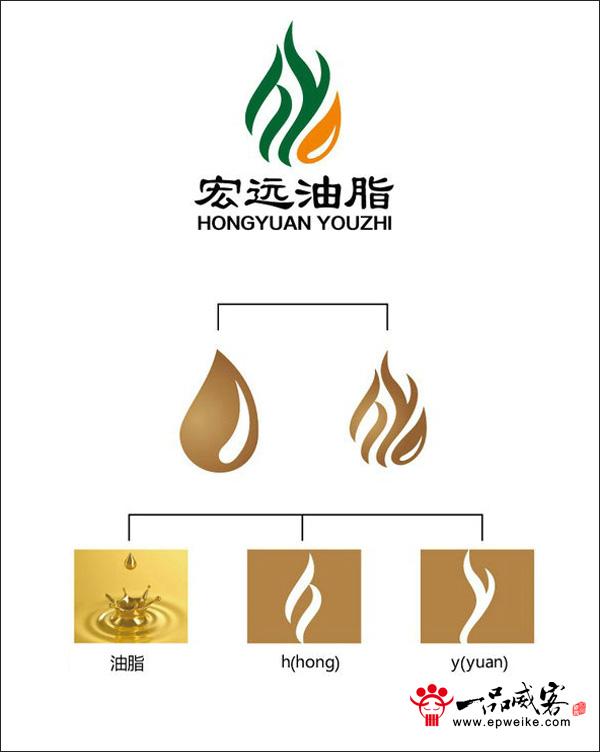 """""""宏远""""食用油公司logo设计"""