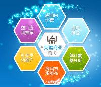 建站|开发app|网站优化seo|sem|微商店|网络营销|盛世德美科技有限公司