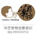 華藝奇想創意團隊