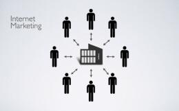 网络广告类型 网络广告的类型