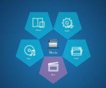 用户界面设计技术 软件UI设计发展趋势