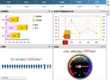 综合信息数据展示插件Flex版