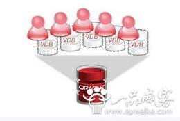 如何实现数据库设计规范化?_mysql数据库设计学习部分内容