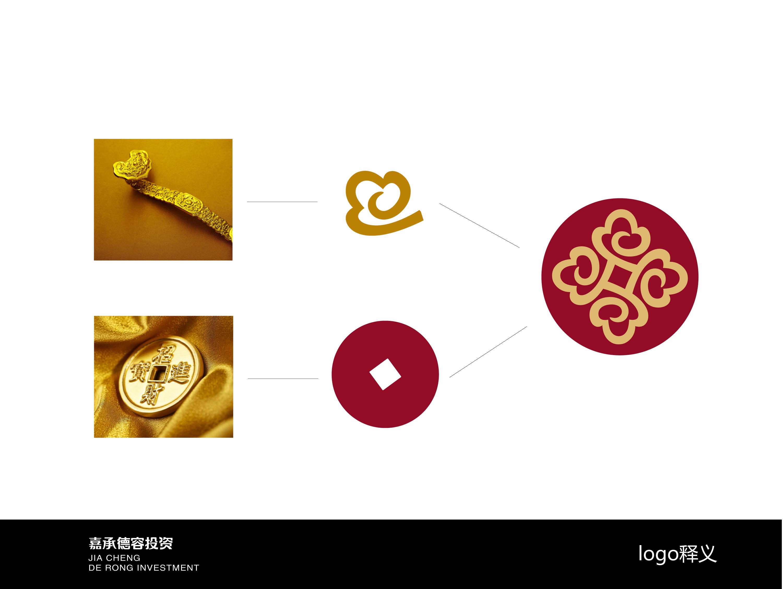 金融logo設計