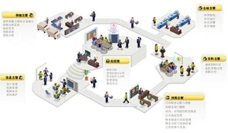 办公管理系统开发测试