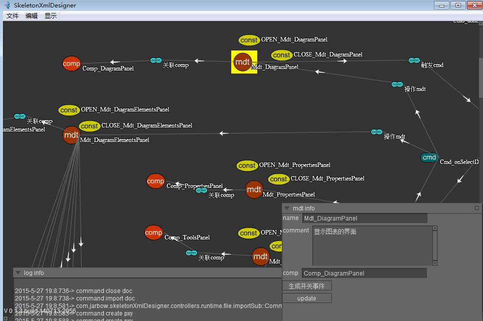 轻量软件建模工具