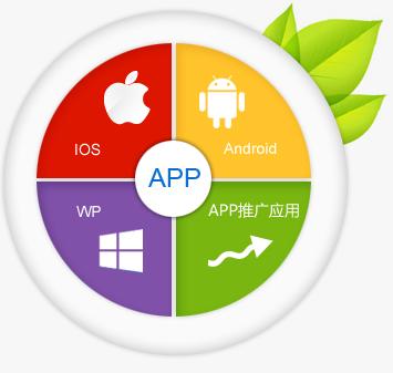 android IOS App制定开发服务