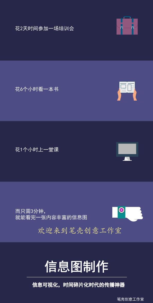 信息图制作