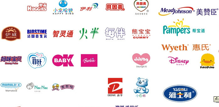 中国市场品牌取名容易忽视的误区
