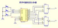高速数字电路设计重点