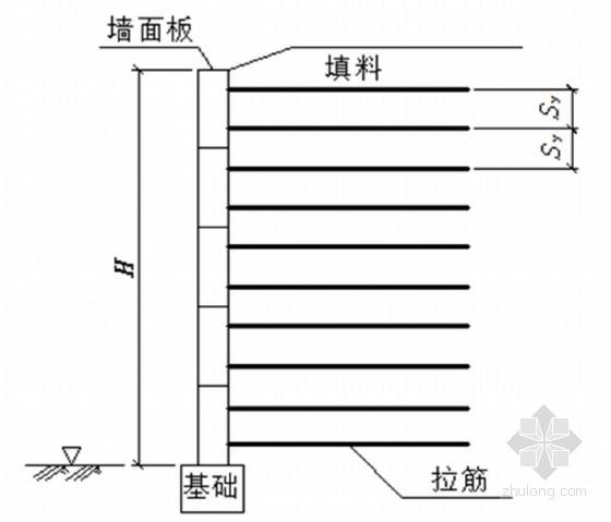 挡土墙设计具体操作流程