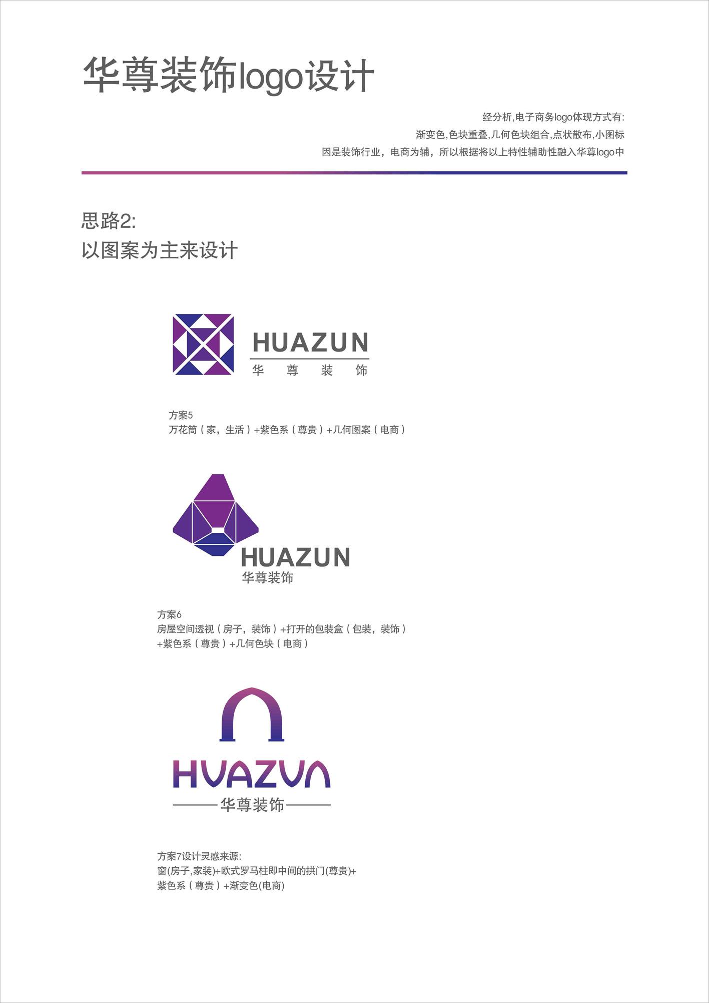 华尊装饰logo设计