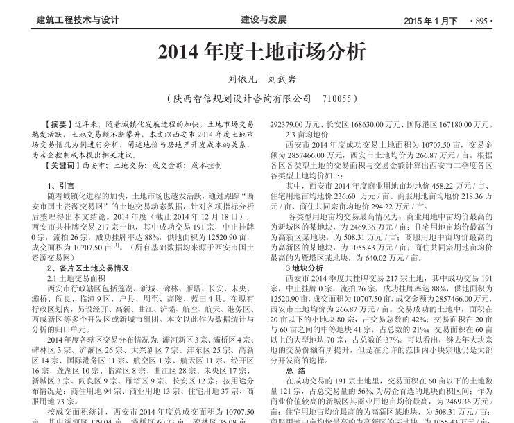 2014年度土地市场分析