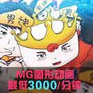 威客服务:[64743] MG动画,飞碟说风格,壹读视频风格,可原创人物设定
