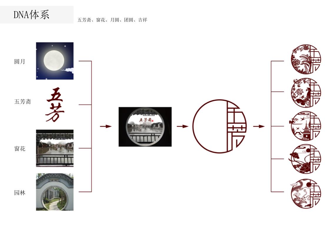 五芳斋-月饼礼盒