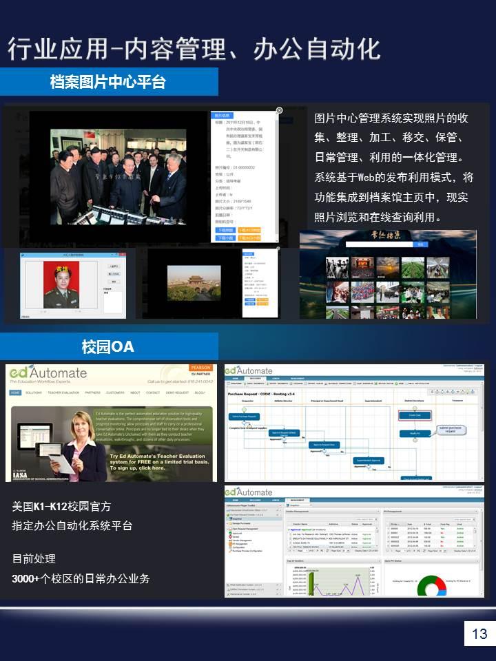 内容管理、OA办公自动化