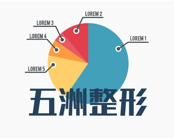 重庆五洲整形案例