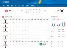 仿NBA网站