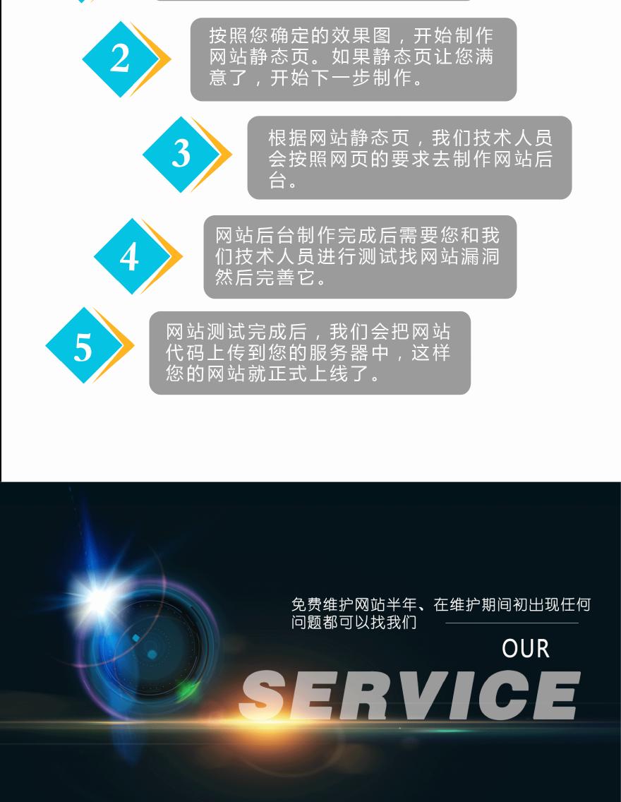 优质版电子商务网站开发