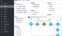 威客服务:[83533] 企业OA系统定制开发