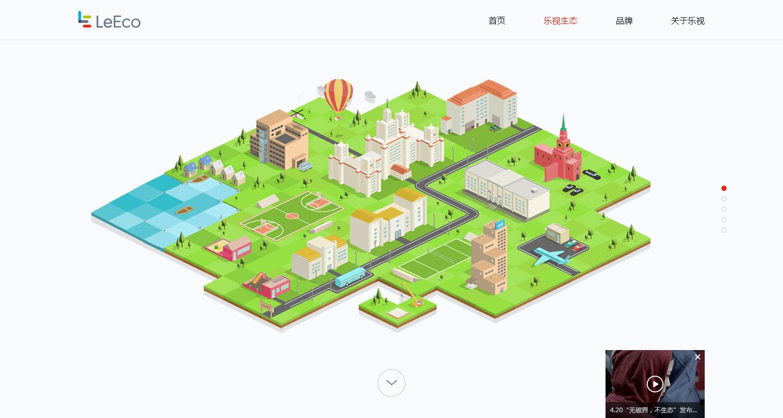 北京乐视集团官网设计+前端+后台开发