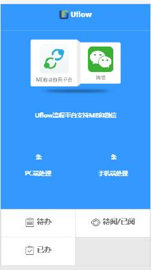 umc工单审批组件