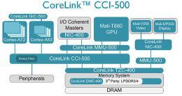 安卓工业平板电脑选型要点:ARM架构与X86架构的区别及注意事项