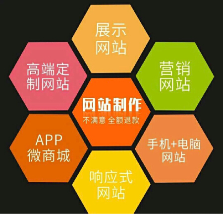 APP开发,网站建设,程序开发设计