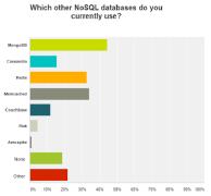 Web应用NoSQL和Web应用关系型数据库