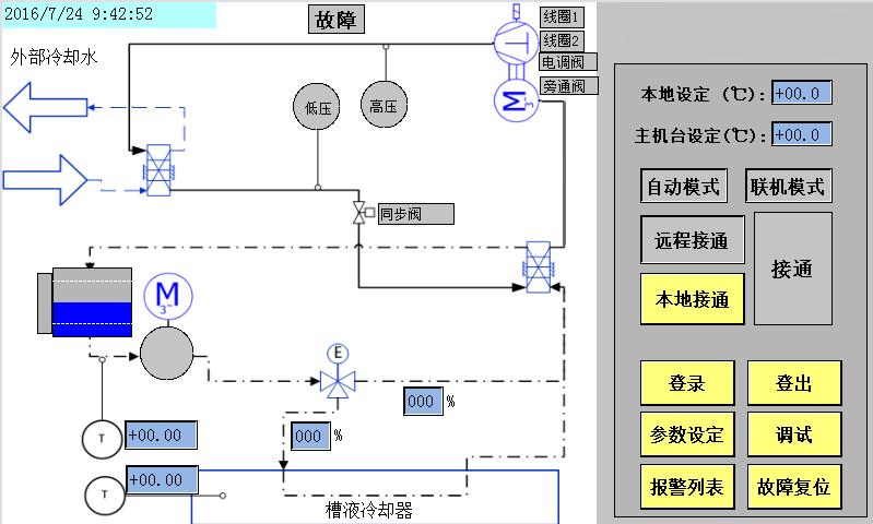 冰水机控制系统开发