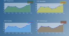 威客服务:[111047] 环控智能管理平台