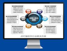 威客服务:[111363] B/S架构办公及管理系统