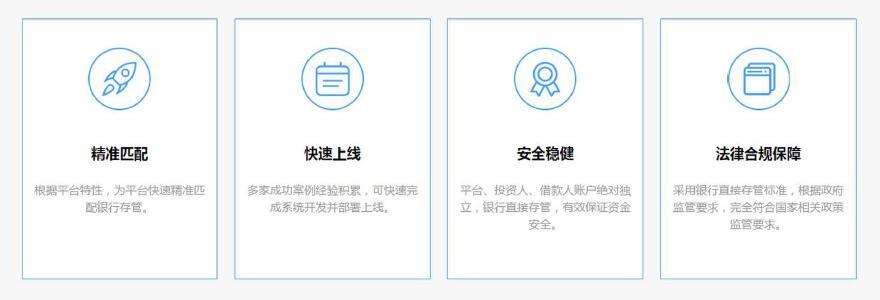互联网金融服务平台建设 合规建设 银行存管对接 电子签章 PC、H5、App