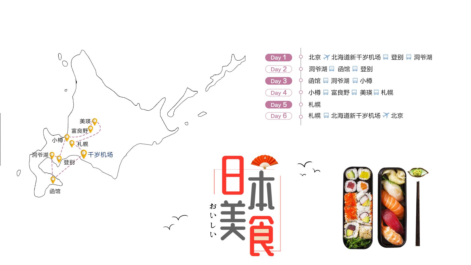 北海道PPT 拒绝模板化