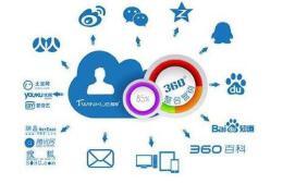 网络媒介的免费营销方法有哪些 网络媒介的免费营销方法介绍